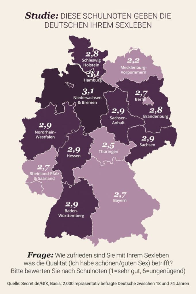 Die Studie von Secret.de zeigt wie zufrieden die deutschen mit ihrem Sexleben sind